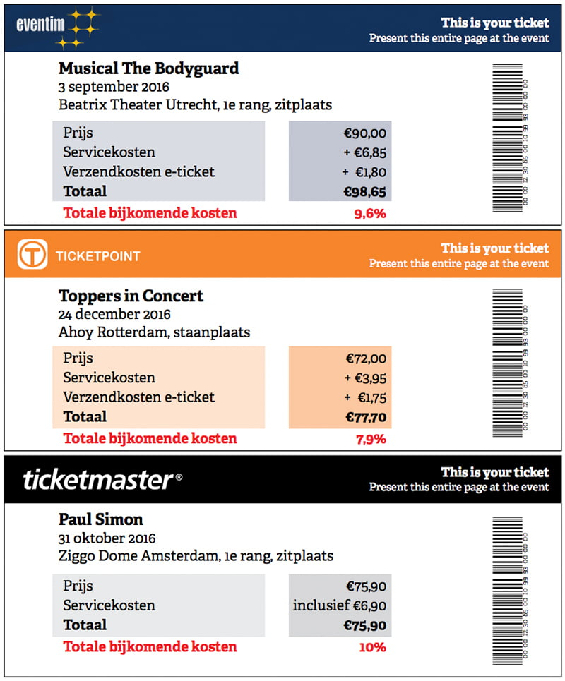 Consumentenbond ticket examples