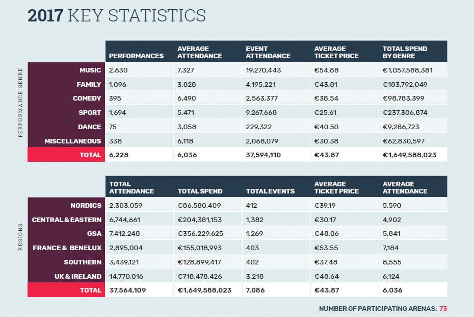 EAY 2018 key statistics