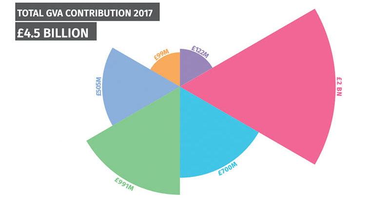 Measuring Music 2018, music GVA 2017