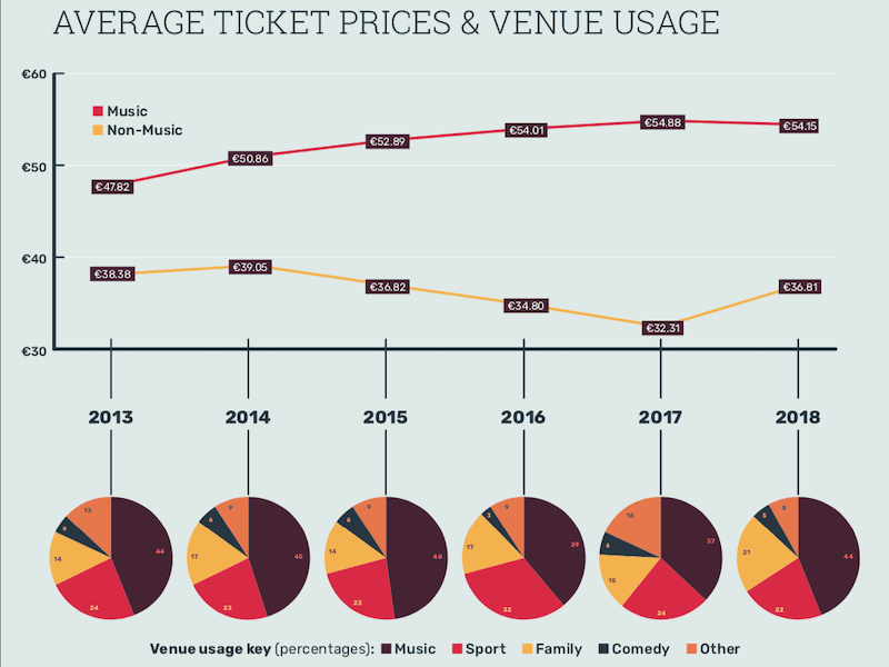 EAY 2019 ticket prices